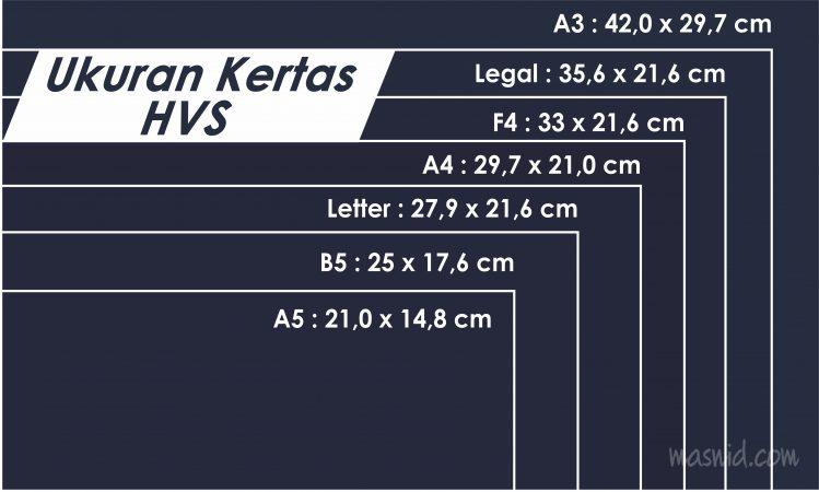 ukuran kertas HVS