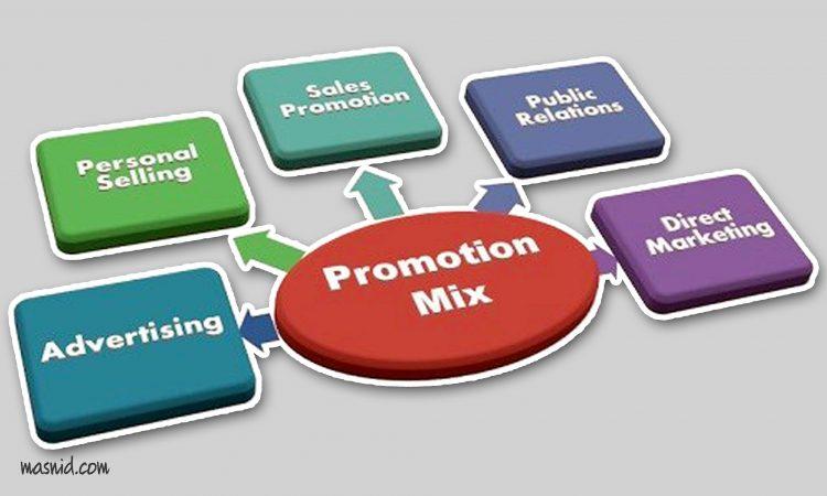 Ketahui Bentuk-bentuk Promosi yang Digunakan Dalam Perusahaan